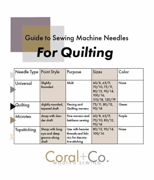 sewing-machine-needle-chart-for-quilting